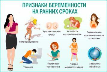 Первые признаки беременности – температура